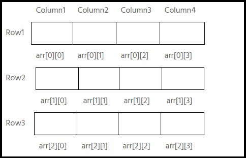 array in c Hindi