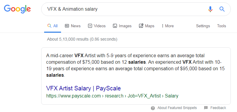 VFX & Animation salary