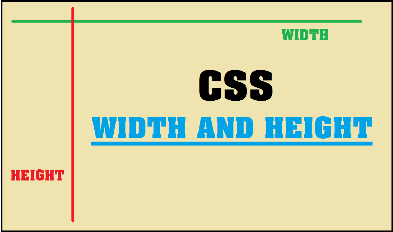 CSS Width Height Property In Hindi - CSS Width And Height In Hindi